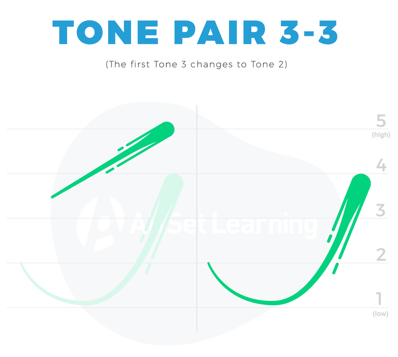 Tone Pair 3-3 cropped.png