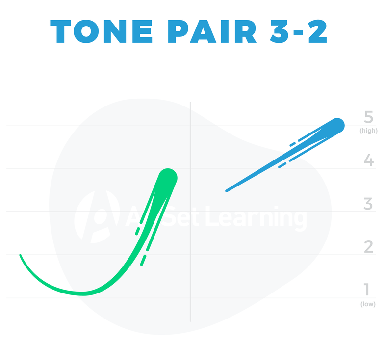 Tone Pair 3-2 cropped.png