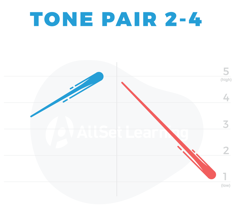 Tone Pair 2-4 cropped.png