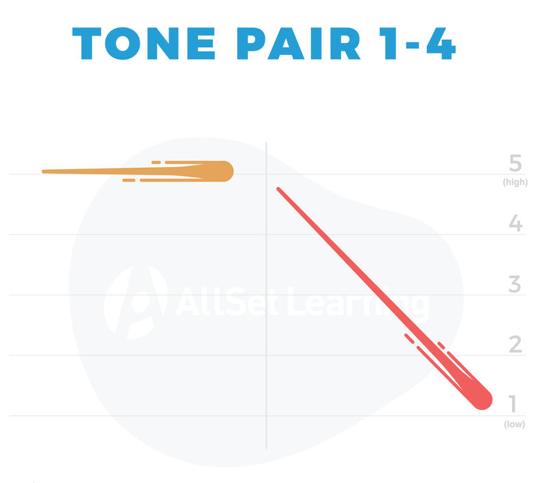 Tone Pair 1-4 cropped.png