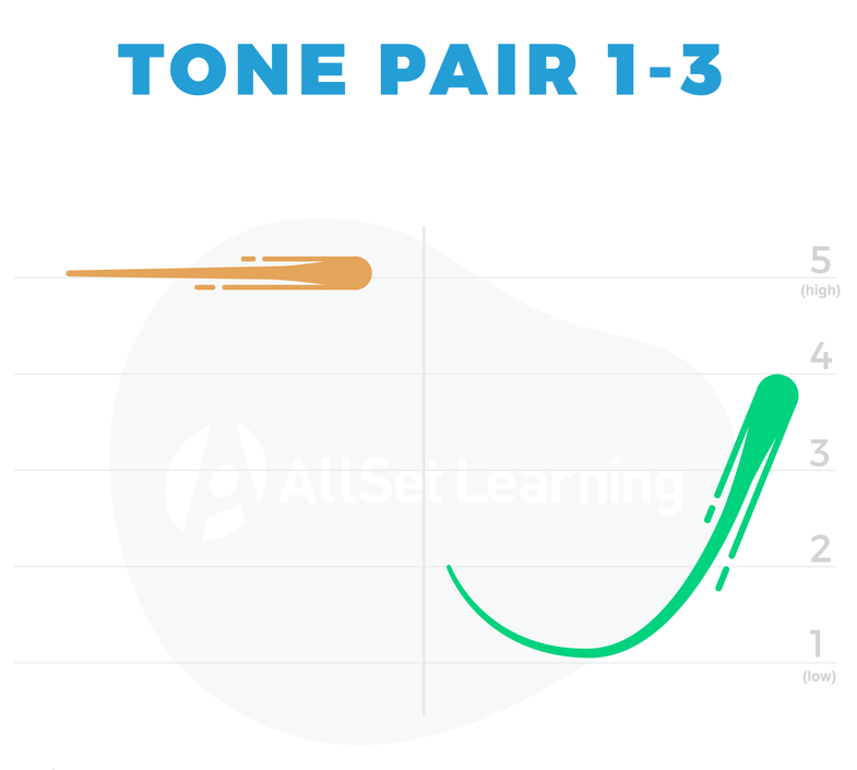 Tone Pair 1-3 cropped.png