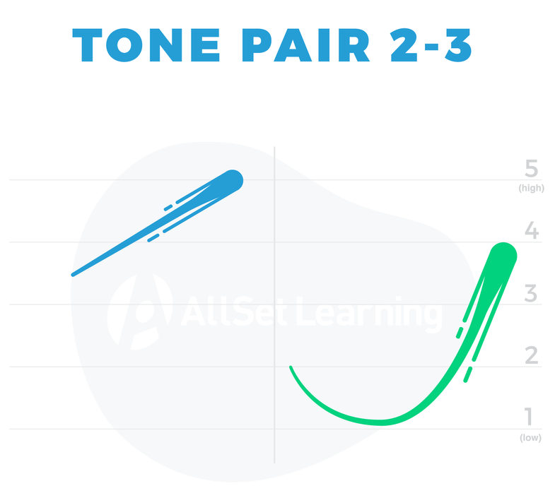 Tone Pair 2-3 cropped.png