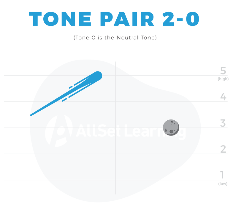 Tone Pair 2-0 cropped.png