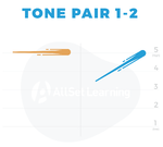 Tone Pair 1-2 cropped.png