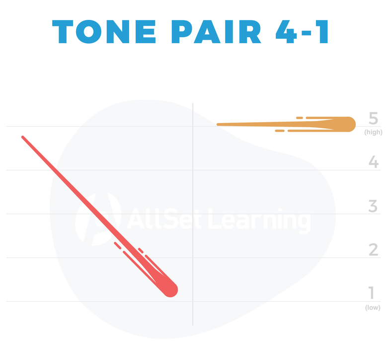 Tone Pair 4-1 cropped.png