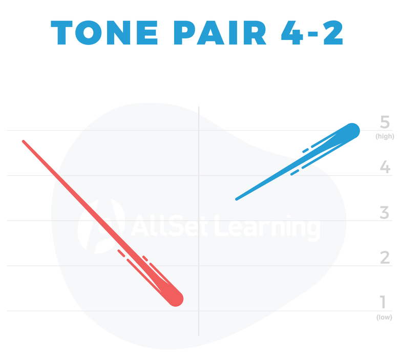 Tone Pair 4-2 cropped.png
